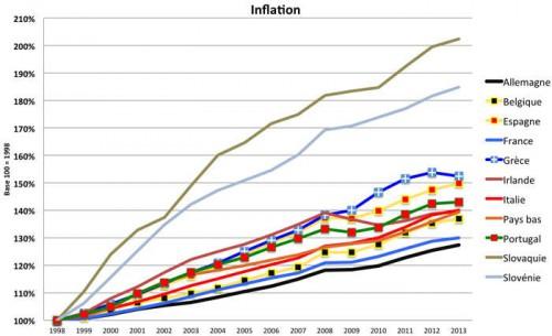 A-Gr2 Infla